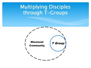 1 Developing Team and Making Disciples.019-001