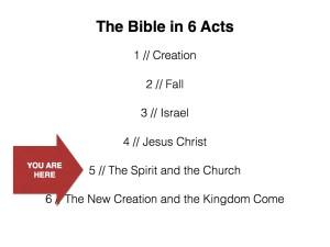 Acts 1 Slides copy.009