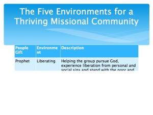 2 The Five Environments of a Thriving Missional Community.012-001