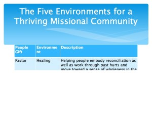 2 The Five Environments of a Thriving Missional Community.014-001