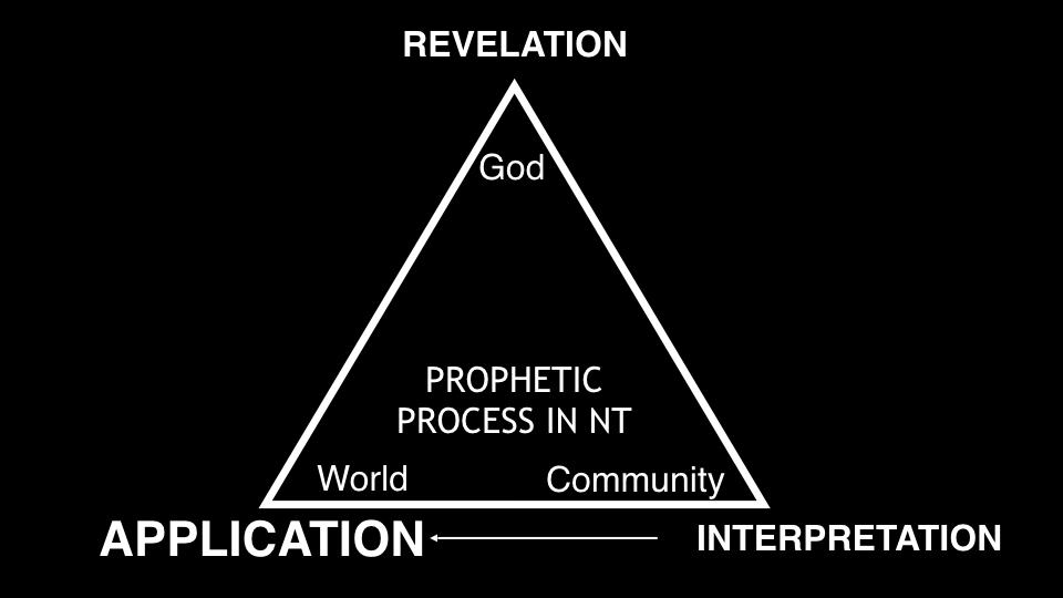 Leader Repentance service slides.008.jpeg