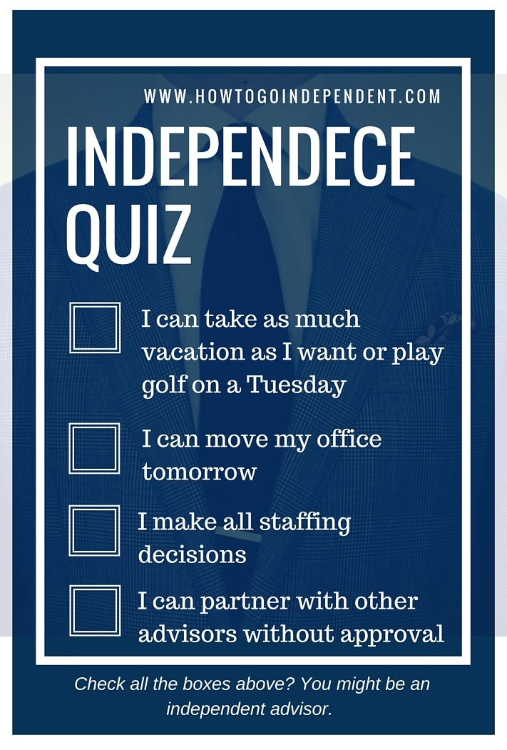 independentquiz