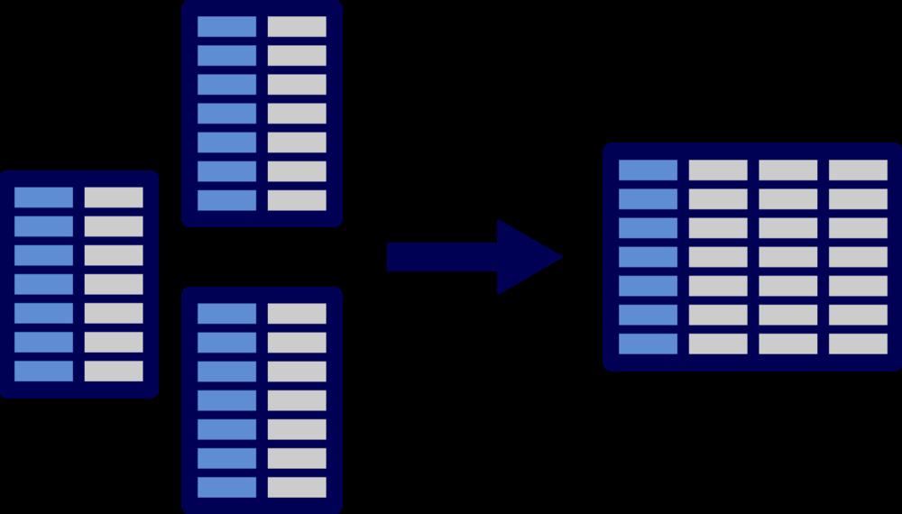 How to merge multiple data frames using base R — Blog — Musgrave ...