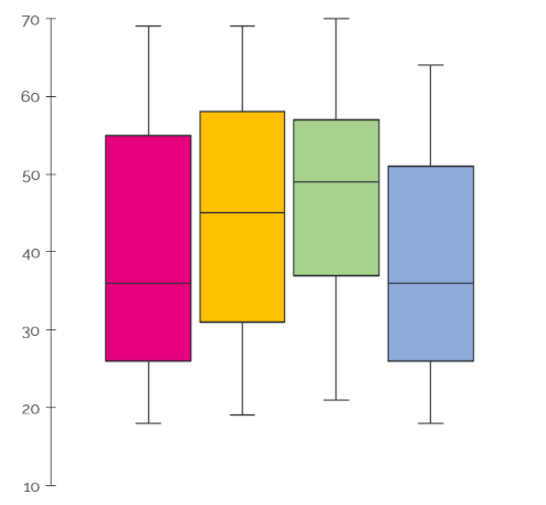 box plot compare.png