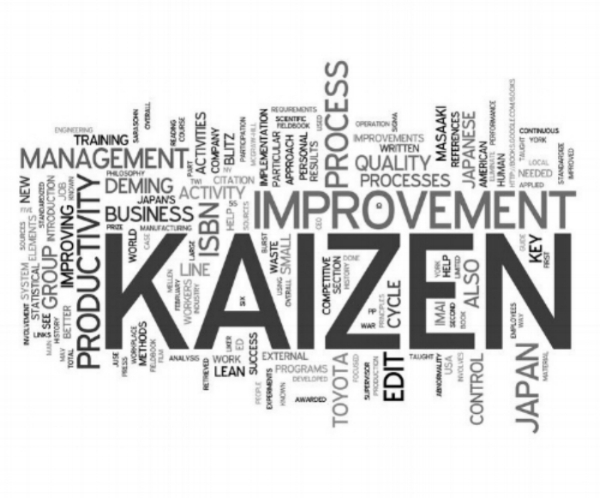 http://www.blog-gestion-de-projet.com/wp-content/uploads/2012/10/atelier-kaizen.jpg