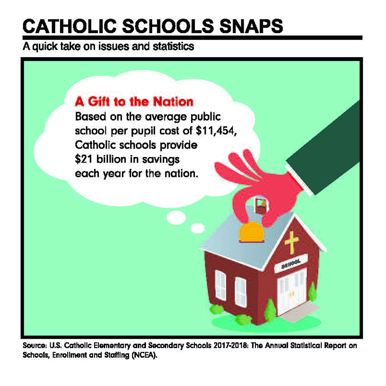 catholic_school_snaps_gift_to_the_nation.jpeg