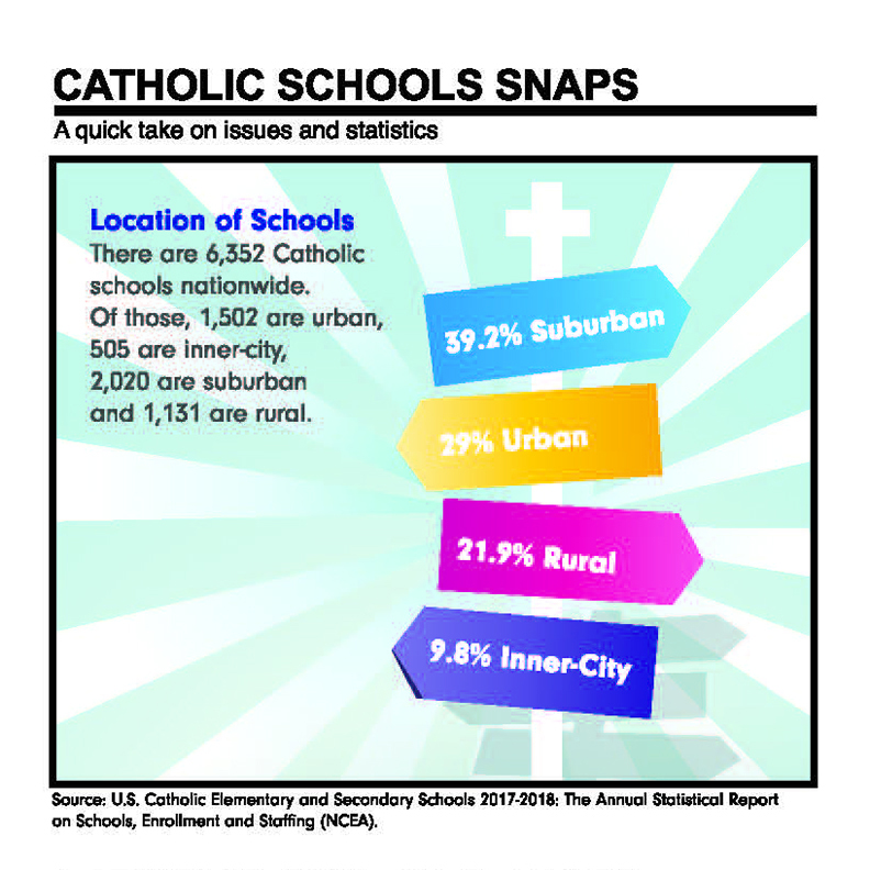 catholic_school_snaps_location_of_schools-1.jpeg