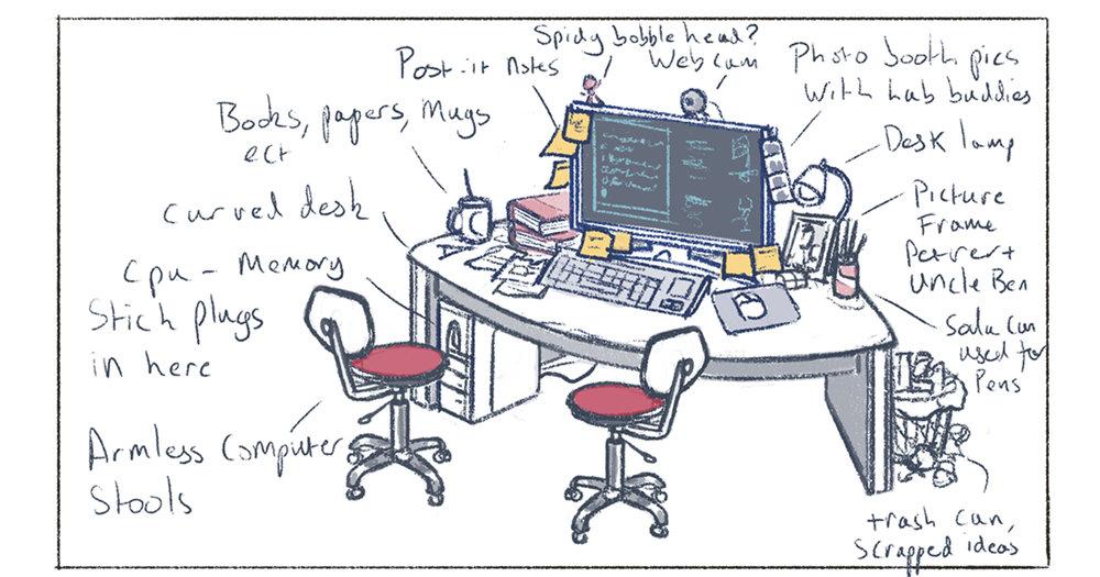 Peters desk.jpg