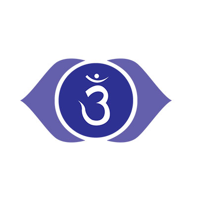 Depiction of the Third Eye Chakra according to Yoga Philosophy