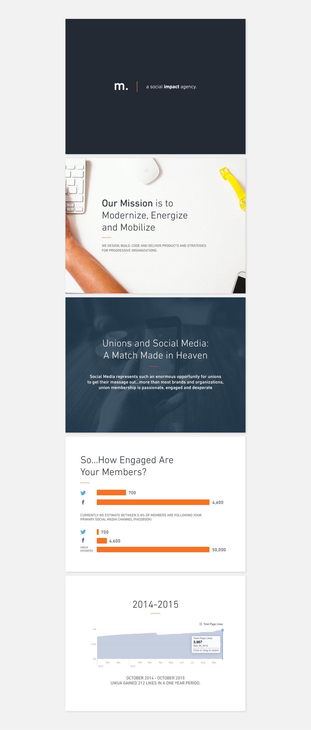 Design of Client Presentation