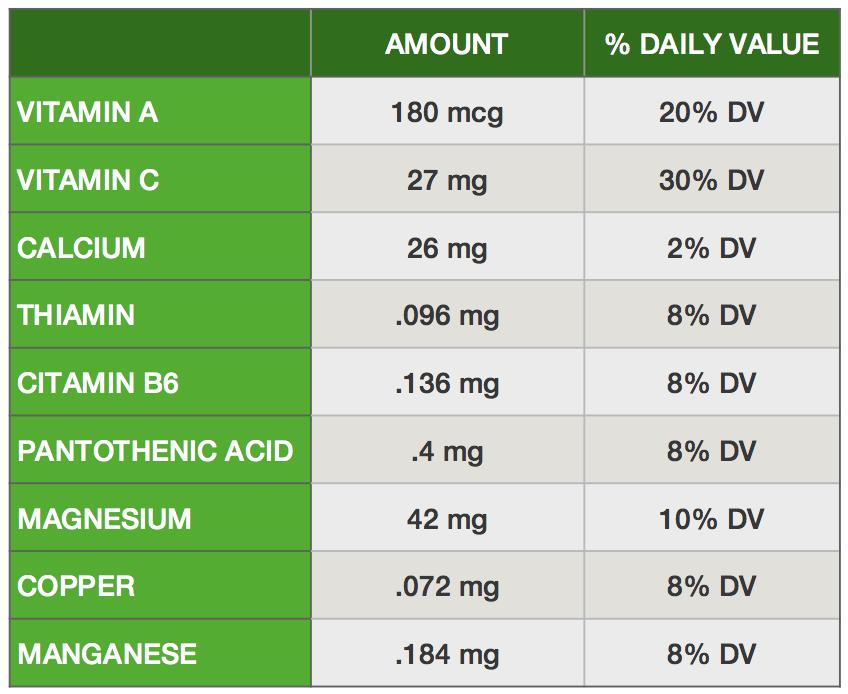 Pure Watermelon Nutrients