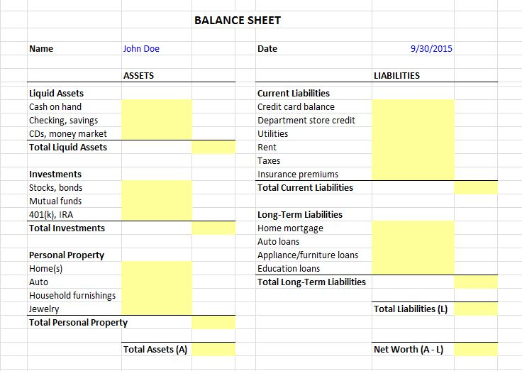 Here Is A Sample Personal Balance Sheet That Can Be Tailored To Your  Individual Needs.