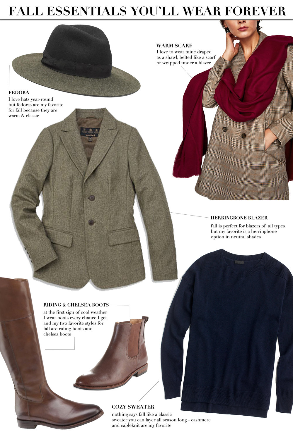 fall_essentials_herringbone_blazer__fedora_cashmere_sweater_everlane_cashmere_jcrew_cashmere_chelsea_boots_riding_boots.jpg