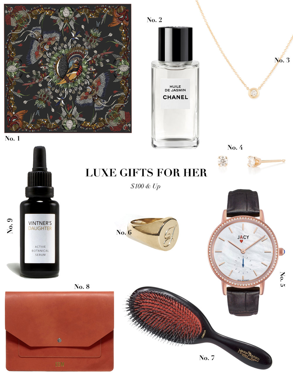 luxury_gift_guide_sabina_savage_silk_scarf_chanel_jess_hannah_signet_ring_jacy_watch_chanel_jasmine_oil_mejuri_mason_pearson_.jpg