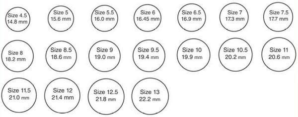 U.S. Ring Size Chart
