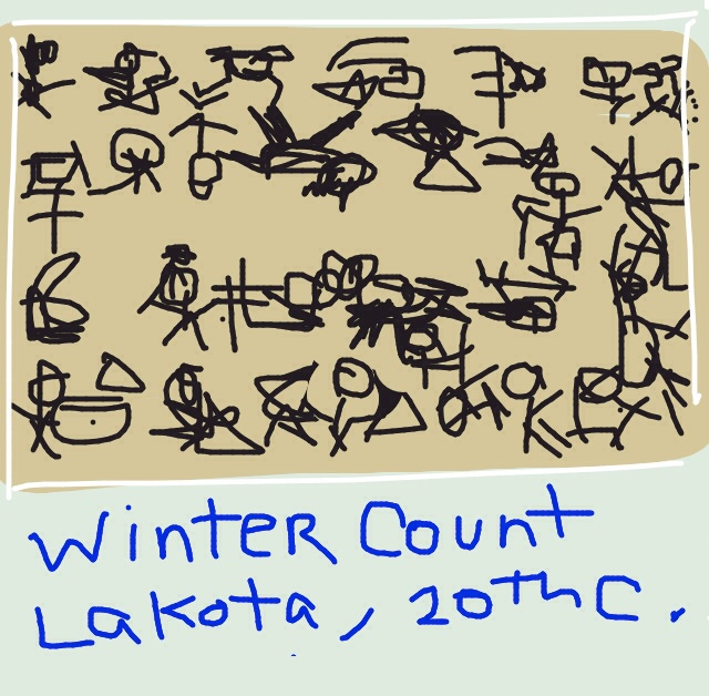 Winter Count, Lakota. 20th C., Great Plains region at @artsmia