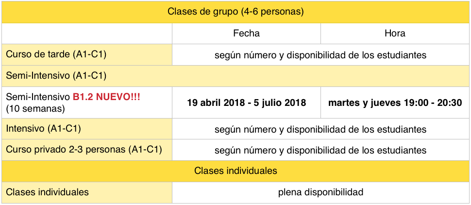 cursos de alemán para hispanohablantes Deutschkurse