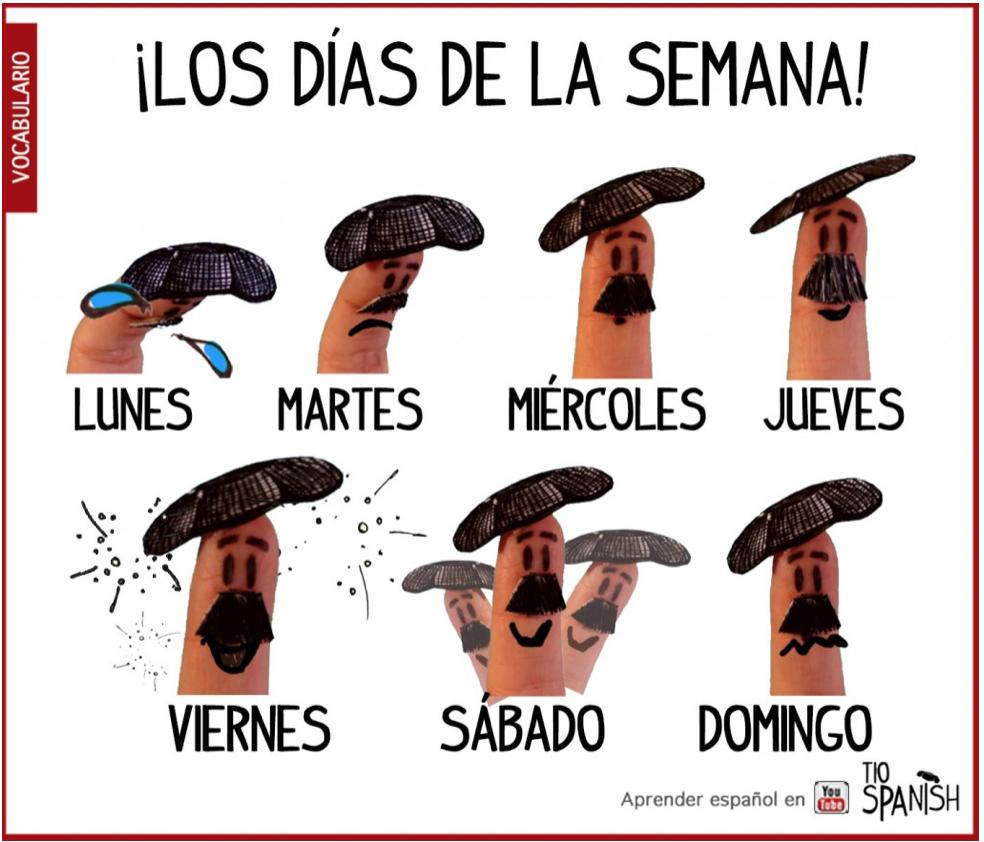 los días de la semana spanisch münchen