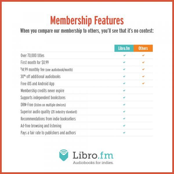 libro Membership-Chart.jpg