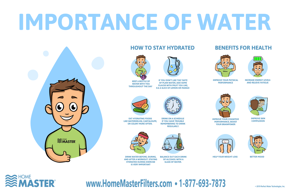 HM Importance of Water - 2019.png