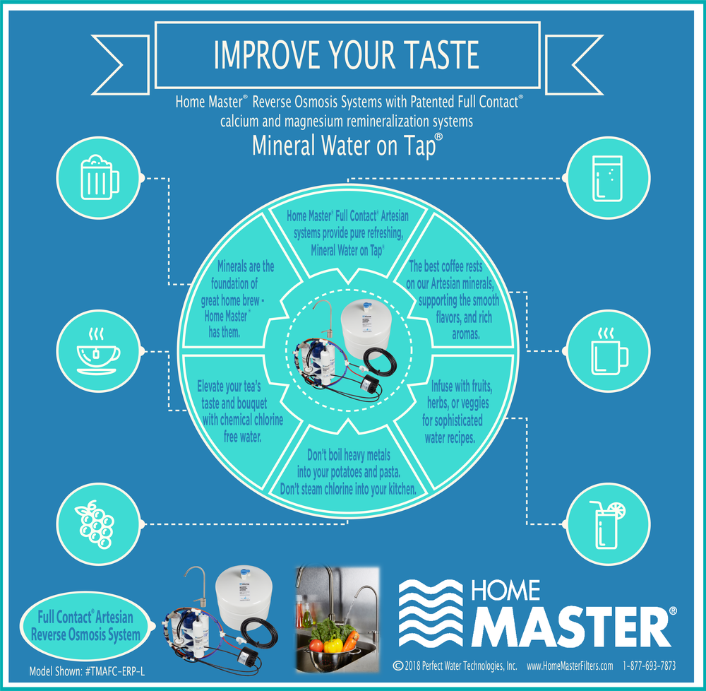 Artesian Water Tastes Better - OFFICIAL6.png
