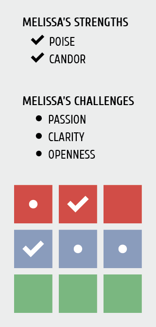 MELISSA STRENGTHS.png