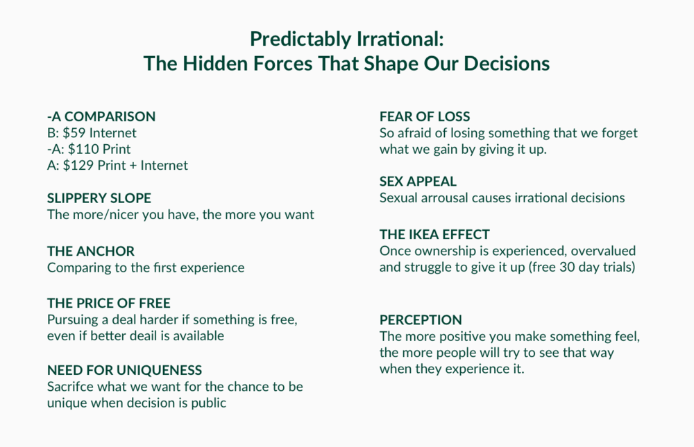 Source: Predictably Irrational by Dan Ariely
