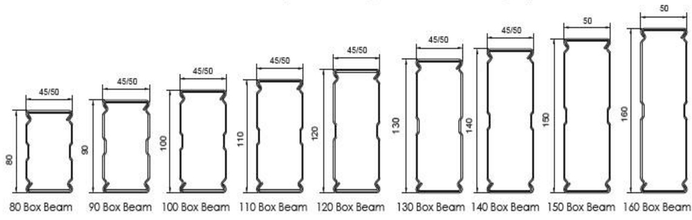 Box Beam Profiles