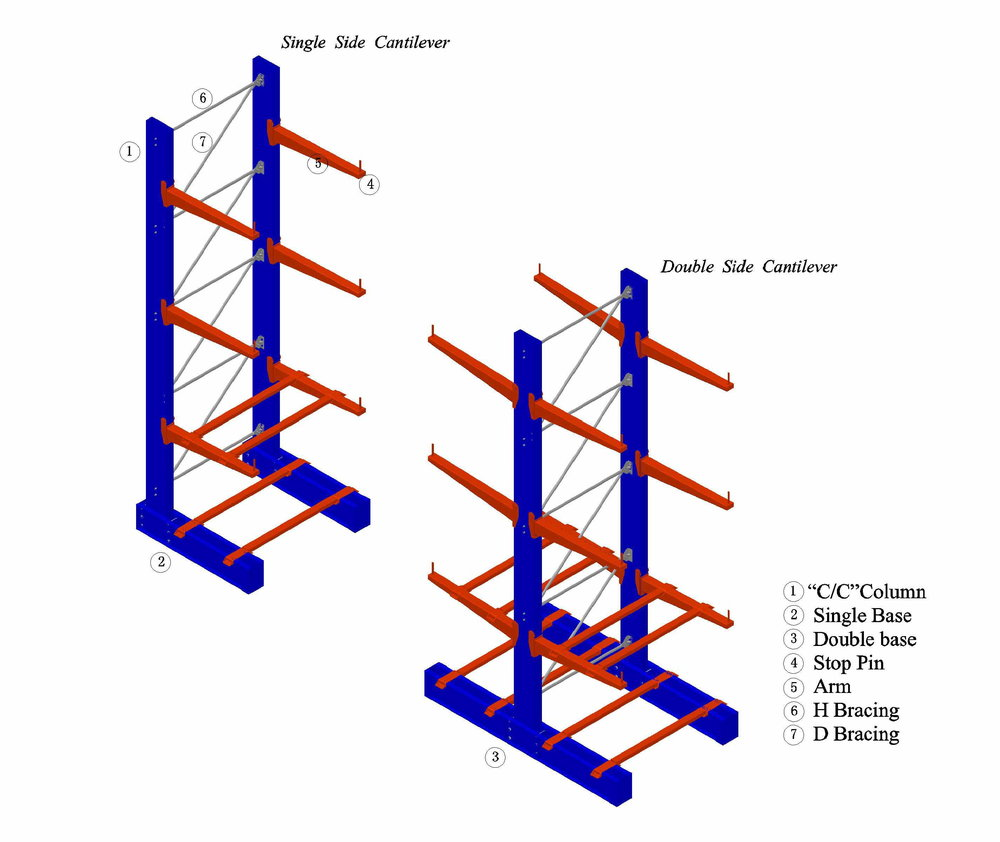 Modular Cantilever Racking Comes In Both Single And Double Sided Racking To Suit Your Warehouse.