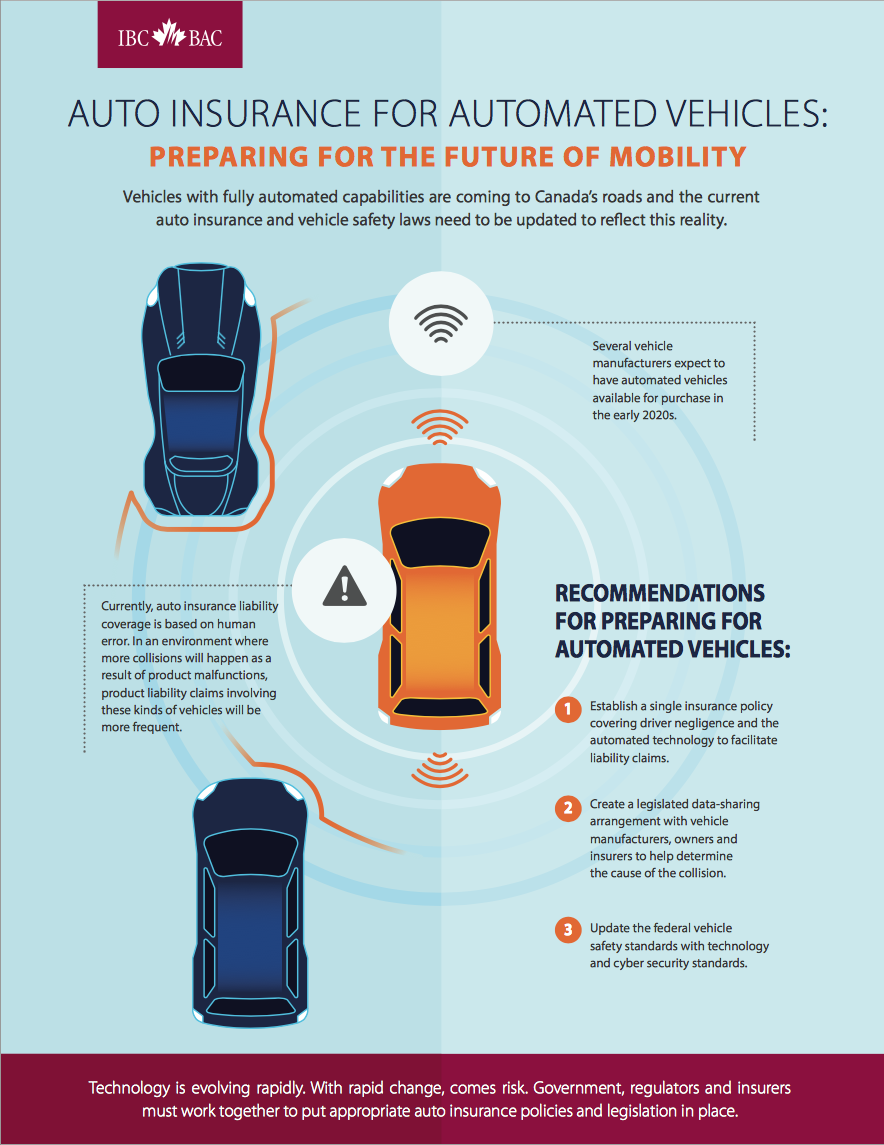Insurance Bureau of Canada infographic – auto insurance for automated vehicles