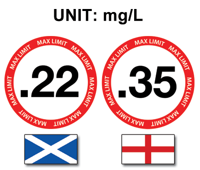 limit-milligram-litre (1).png