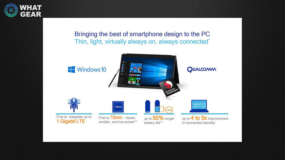 Qualcomm Snapdragon Windows.jpg
