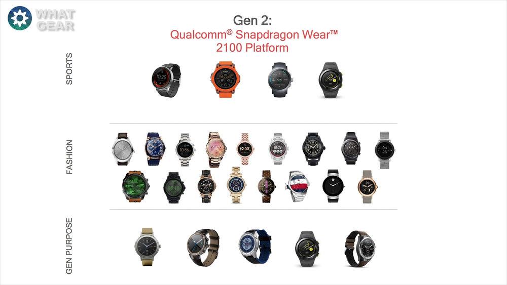 snapdragon wear 2100.jpg