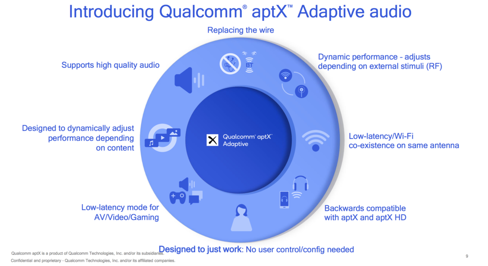 aptx adaptive explained