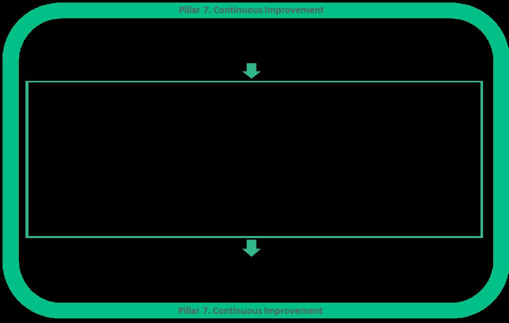 GR framework image.png