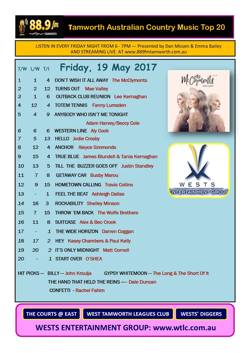 88.9fm Tamworth May 19 Top 20 Chart