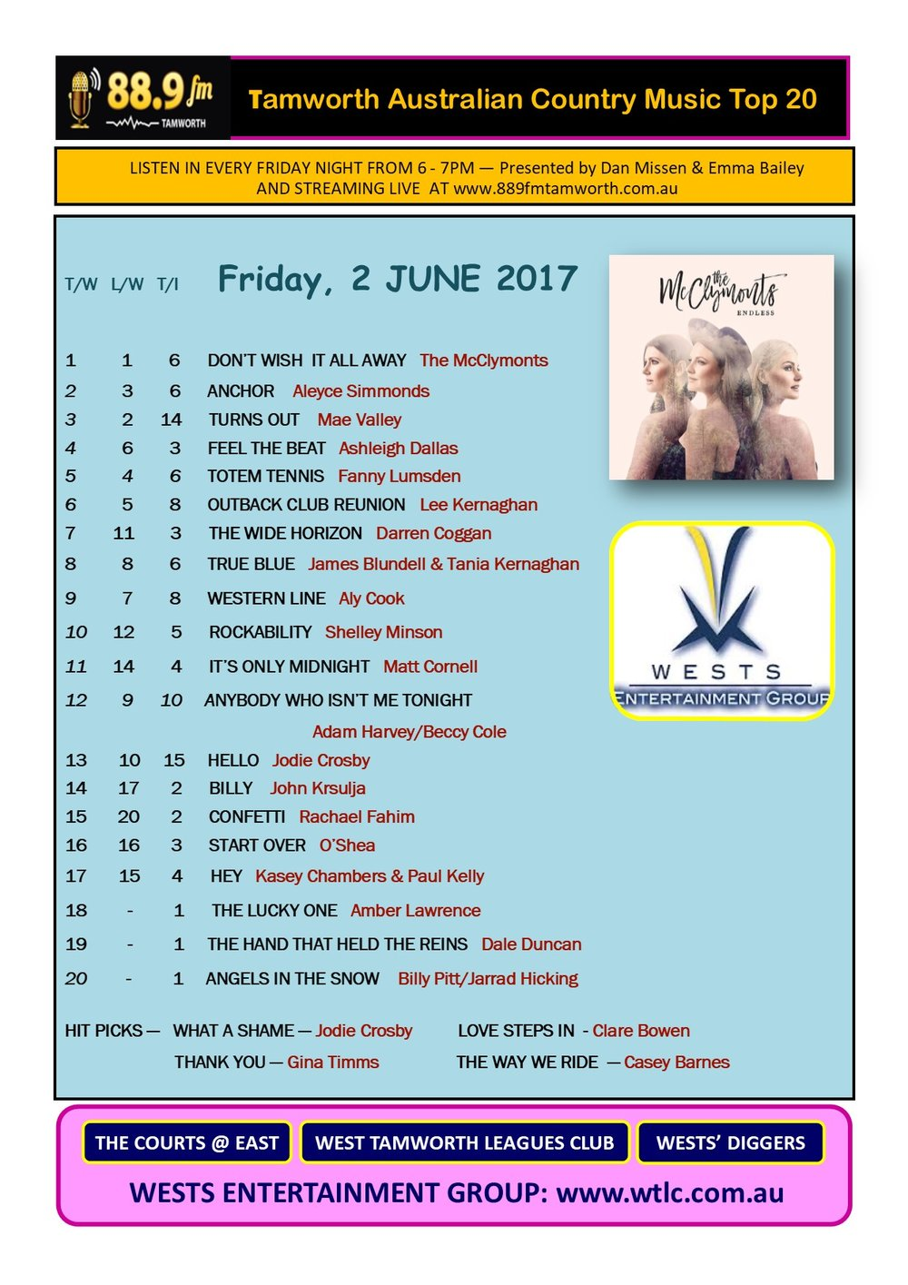 Country Music Top 20 June 2