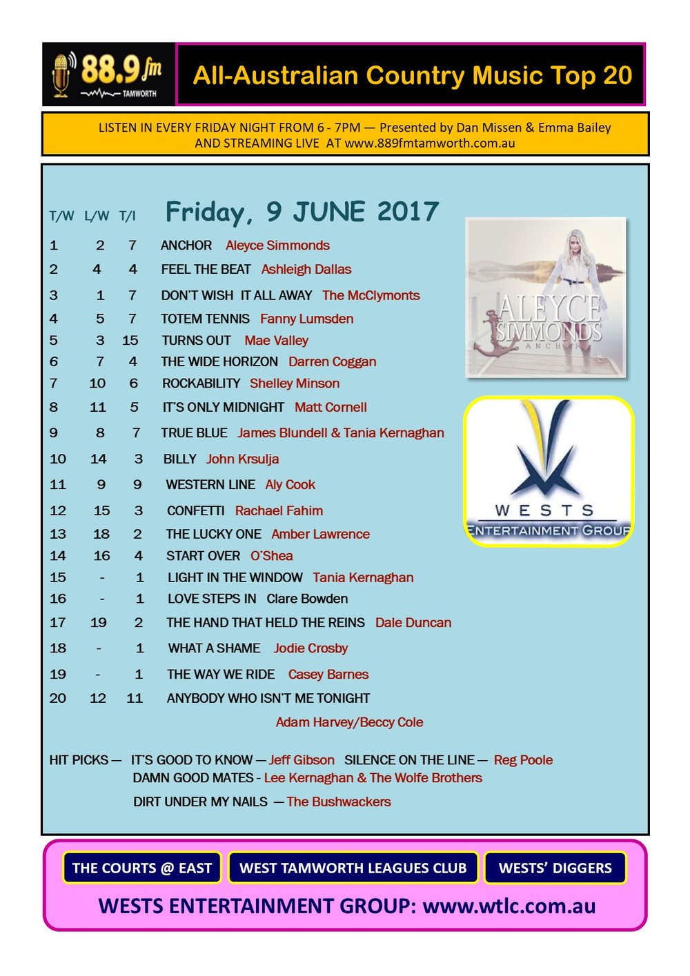 Country Music Top 20 June 9