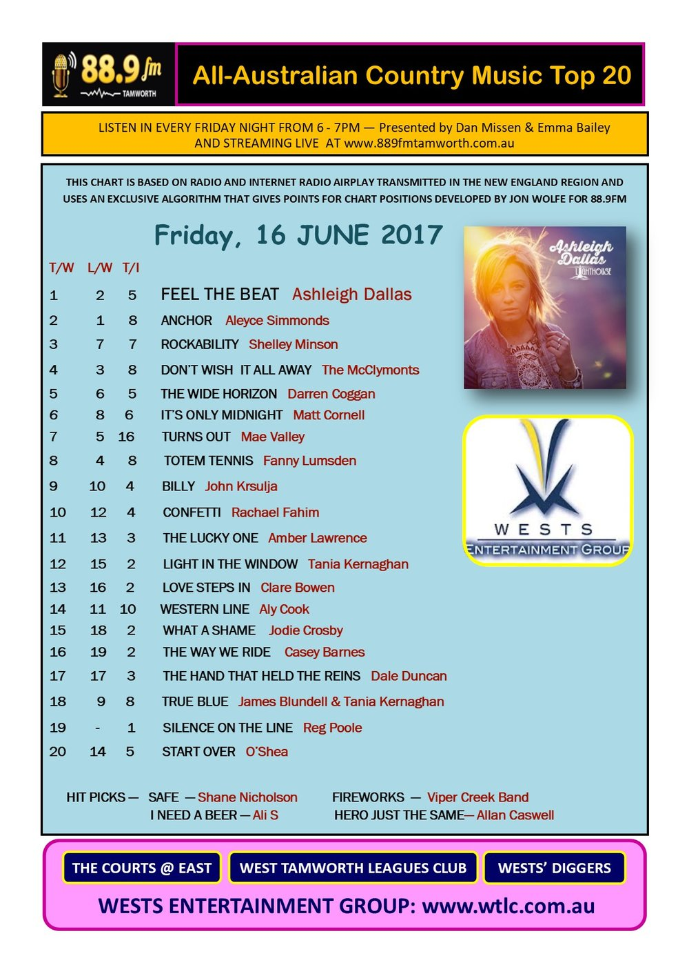 Country Music Top 20 June 16