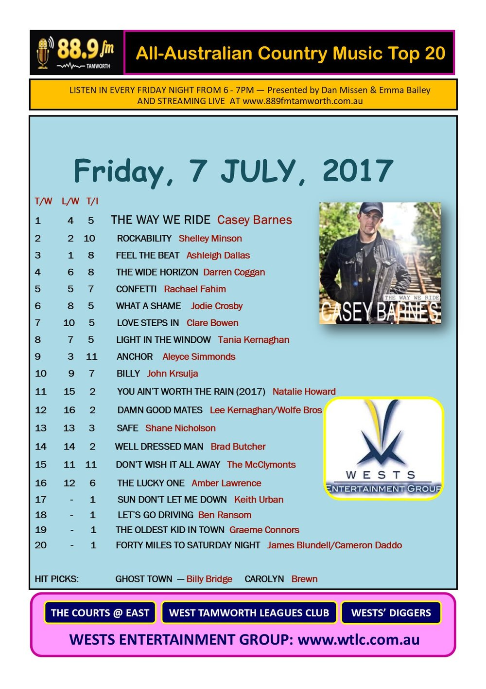 Country Music Top 20 June 30