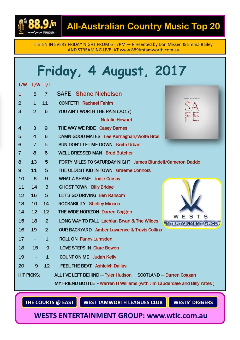 Australian Country Music Top 20 - 4 August