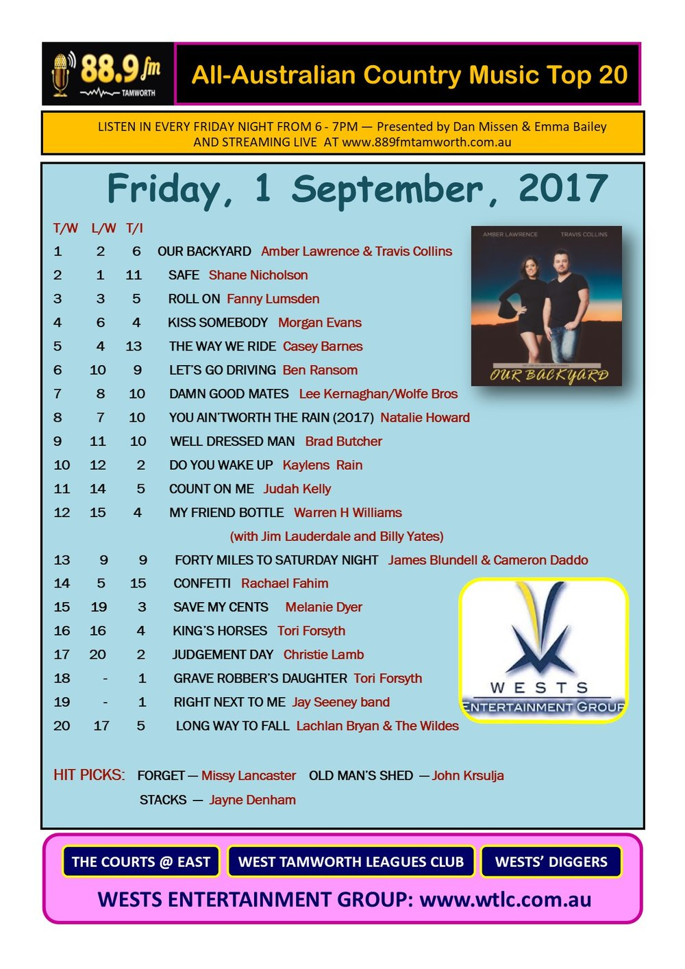 Top 20 Australian Country Music Tracks Sept 1