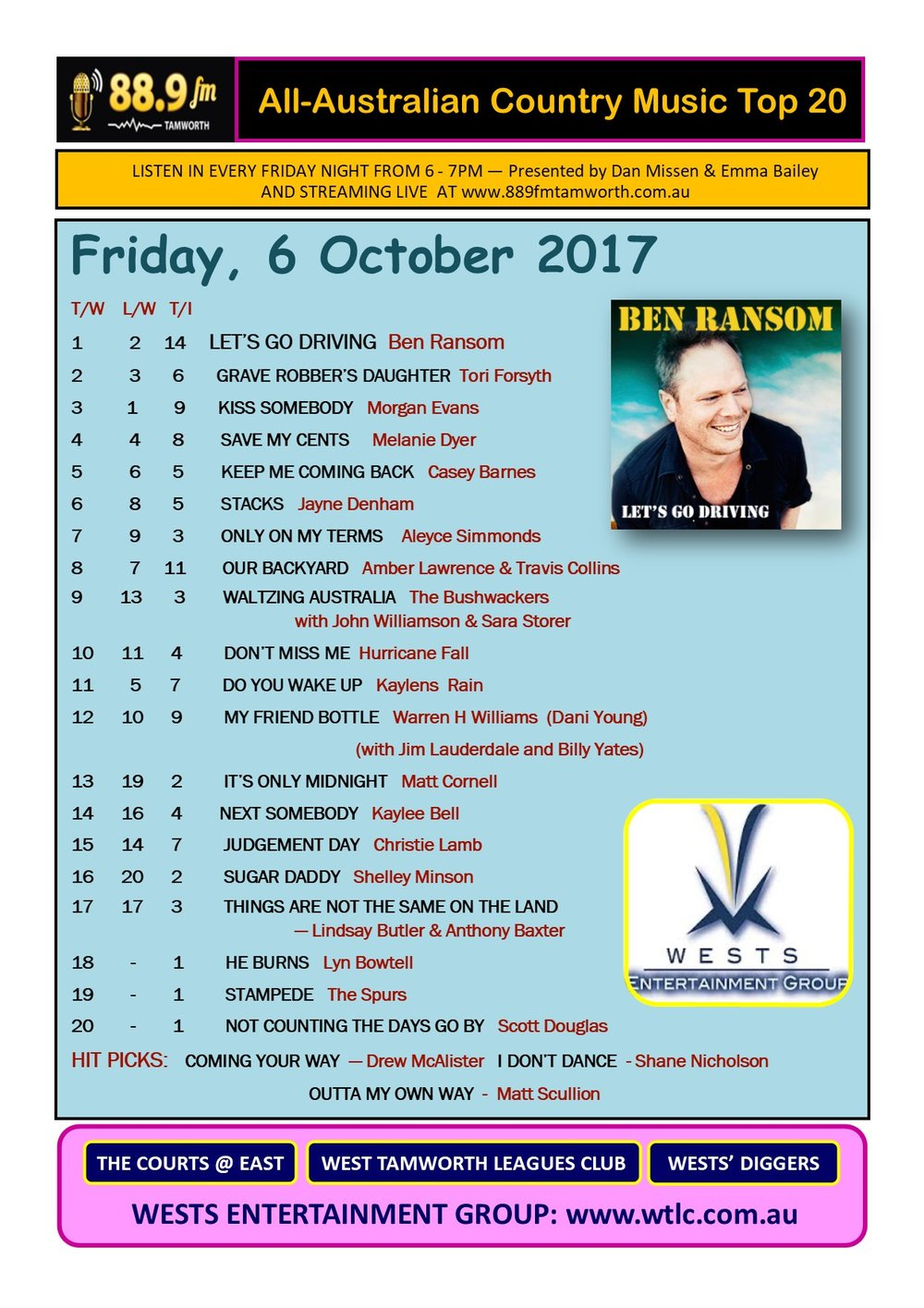 Australian Country Music Top 20 - October 6