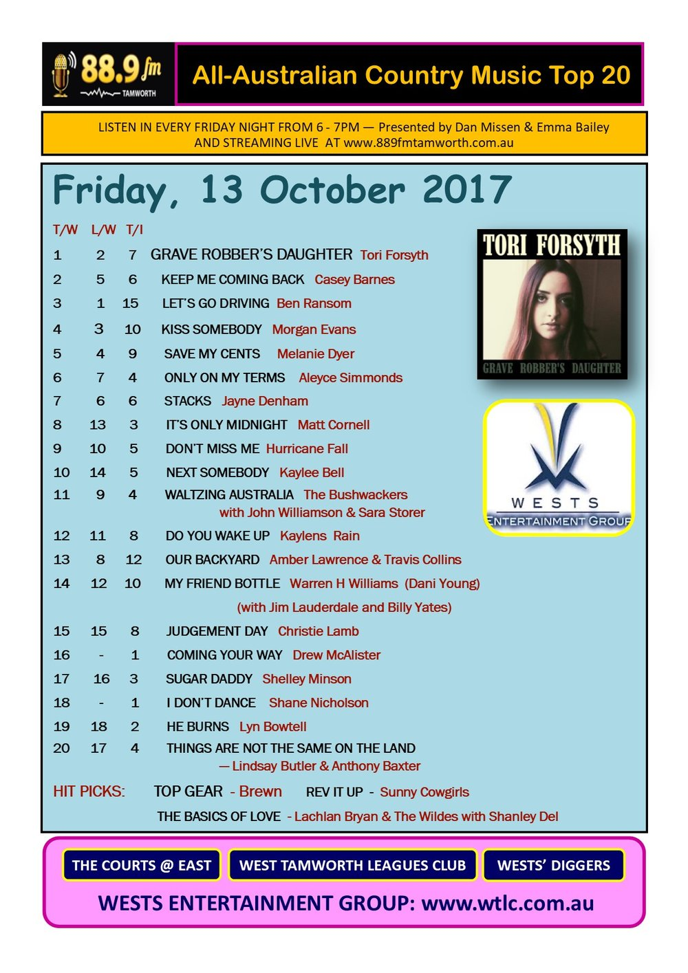Australian Country Music Top 20 - October 13