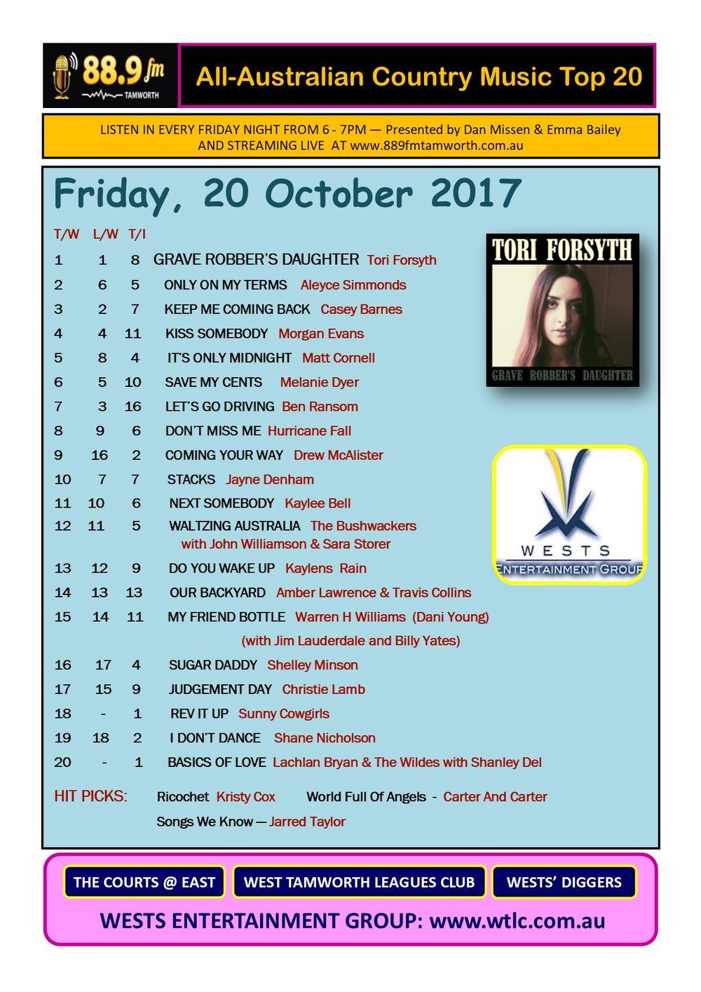 Australian Country Music Top 20 - October 20