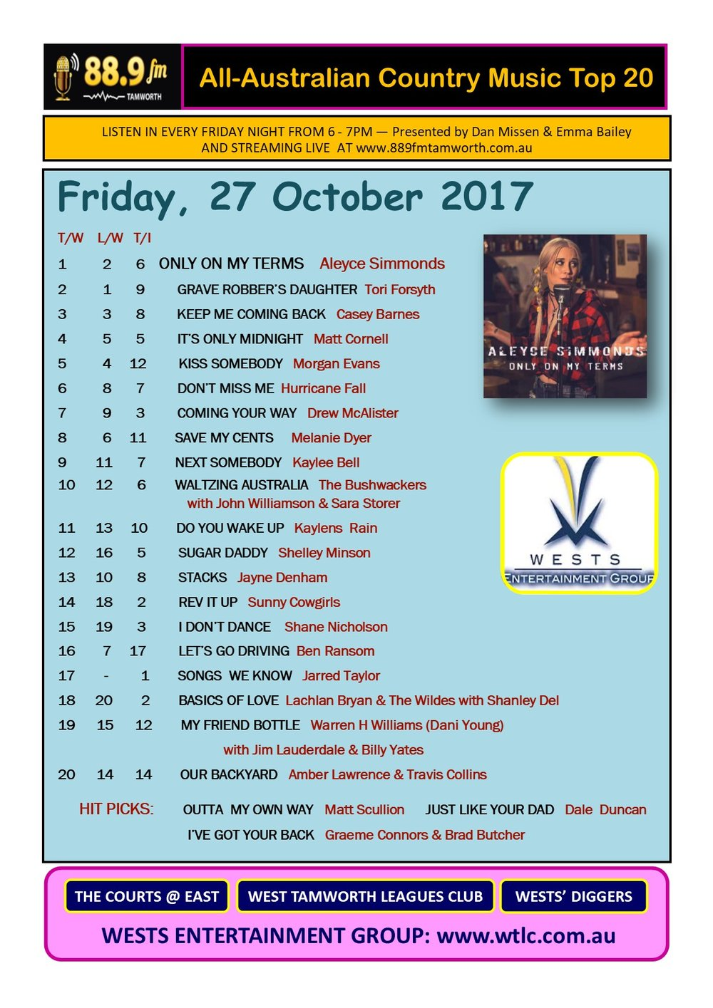 Australian Country Music Top 20 - October 27