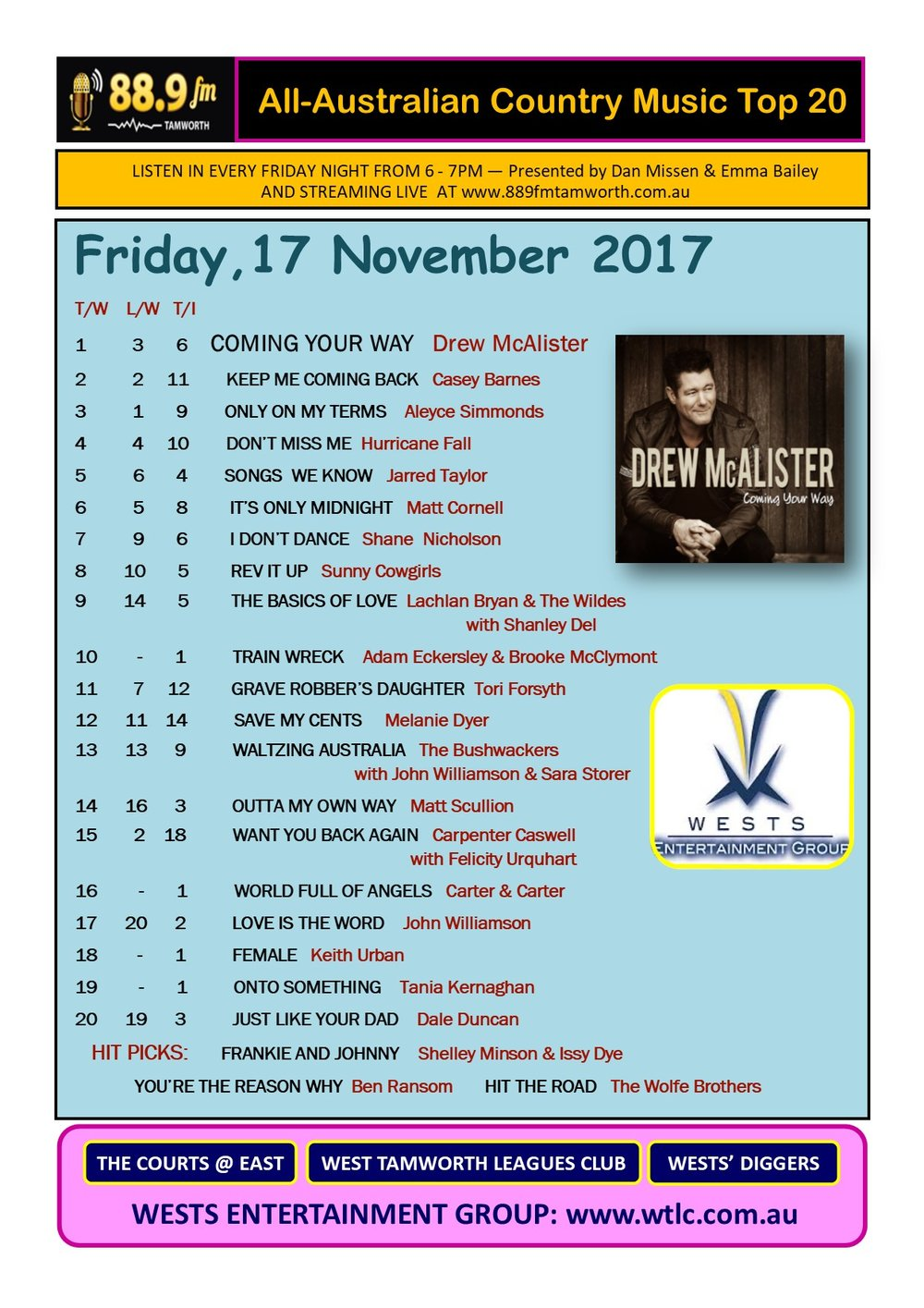 Country Music Top 20 - November 17