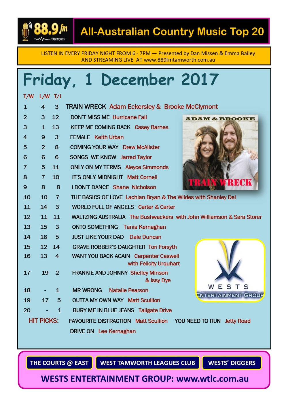 Country Music Top 20 December 1 2017