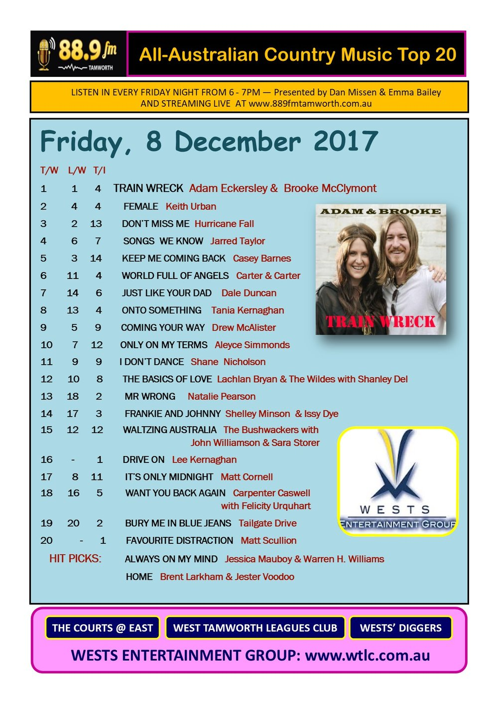 Country Music Top 20 December 8 2017