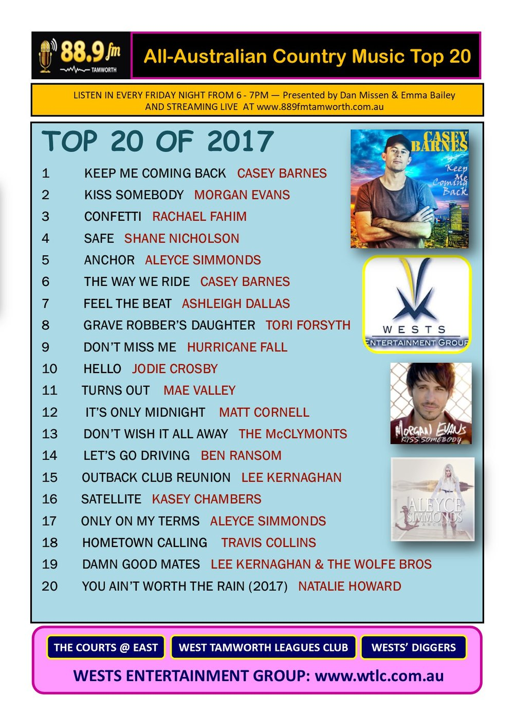 Country Music Top 20 BEST OF 2017